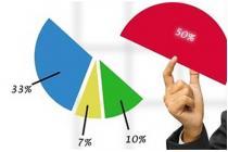 Hình thức và điều kiện góp vốn, mua cổ phần, phần vốn góp vào tổ chức kinh tế