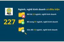Danh sách 227 ngành, nghề kinh doanh có điều kiện theo Luật đầu tư 2020