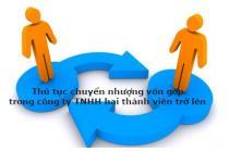 Thay đổi thành viên Công ty TNHH do chuyển nhượng phần vốn góp
