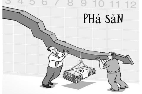 Quyền yêu cầu mở thủ tục phá sản doanh nghiệp của chủ nợ